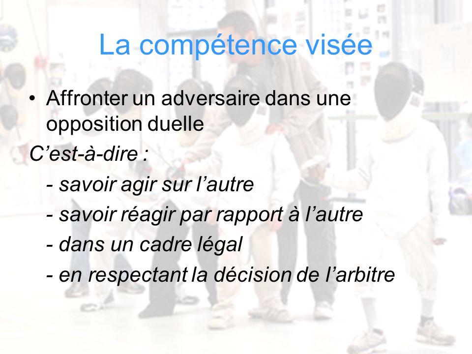 Cathy Béraud CPC EPS Circonscription Dax Sud Adour La compétence visée Affronter un adversaire dans une opposition duelle Cest-à-dire : - savoir agir