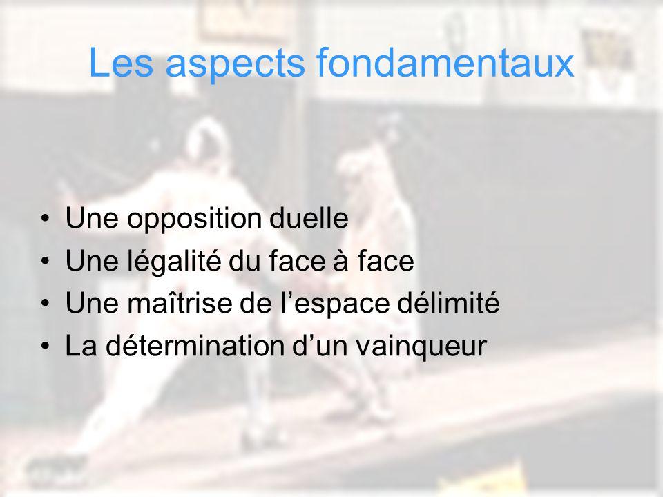 Cathy Béraud CPC EPS Circonscription Dax Sud Adour Les aspects fondamentaux Une opposition duelle Une légalité du face à face Une maîtrise de lespace