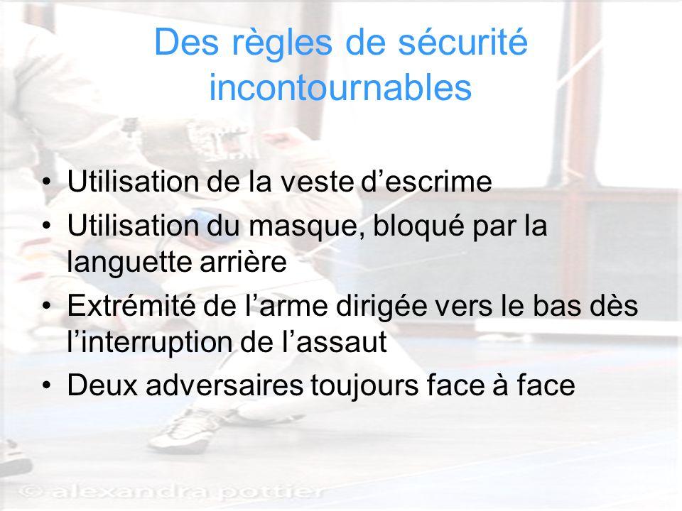 Cathy Béraud CPC EPS Circonscription Dax Sud Adour Des règles de sécurité incontournables Utilisation de la veste descrime Utilisation du masque, bloq