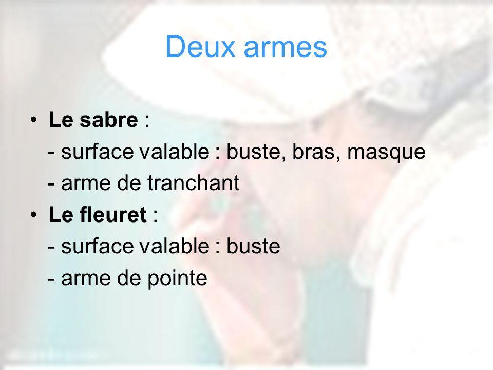 Cathy Béraud CPC EPS Circonscription Dax Sud Adour Deux armes Le sabre : - surface valable : buste, bras, masque - arme de tranchant Le fleuret : - su