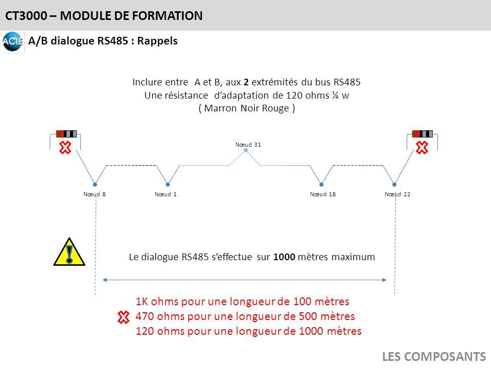 CT3000 – MODULE DE FORMATION LES COMPOSANTS A/B dialogue RS485 : Rappels Le dialogue RS485 seffectue sur 1000 mètres maximum Inclure entre A et B, aux