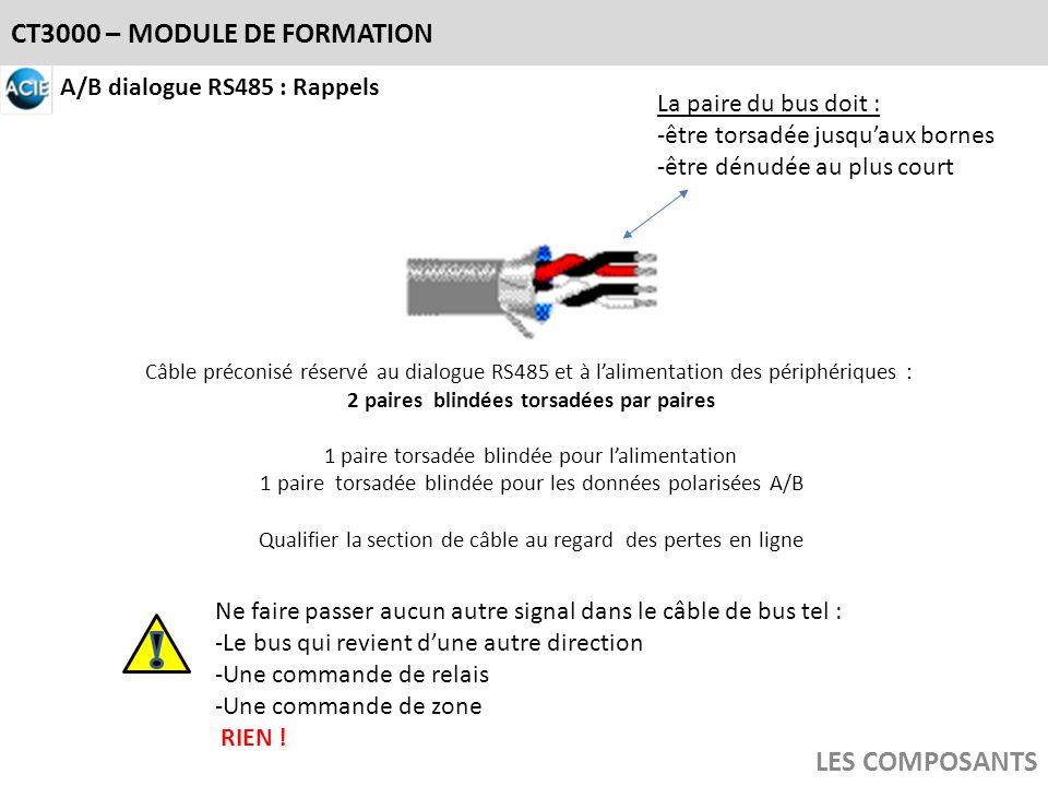 CT3000 – MODULE DE FORMATION LES COMPOSANTS A/B dialogue RS485 : Rappels Câble préconisé réservé au dialogue RS485 et à lalimentation des périphérique