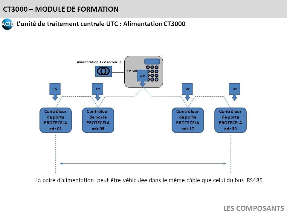 CT3000 – MODULE DE FORMATION LES COMPOSANTS Lunité de traitement centrale UTC : Alimentation CT3000 CP 3000 Alimentation 12V secourue Contrôleur de po