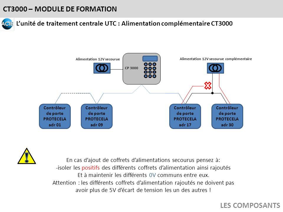 CT3000 – MODULE DE FORMATION LES COMPOSANTS Lunité de traitement centrale UTC : Alimentation complémentaire CT3000 CP 3000 Alimentation 12V secourue C