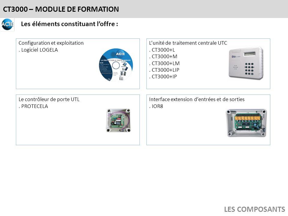 CT3000 – MODULE DE FORMATION LES COMPOSANTS Les éléments constituant loffre : Configuration et exploitation. Logiciel LOGELA Lunité de traitement cent