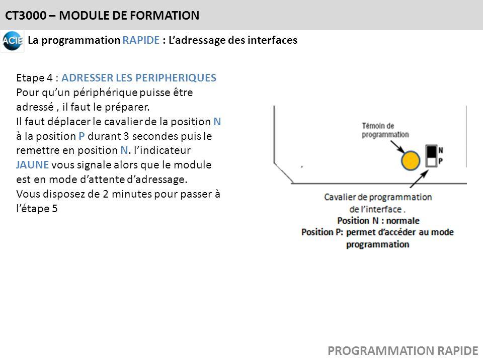 CT3000 – MODULE DE FORMATION La programmation RAPIDE : Ladressage des interfaces Etape 4 : ADRESSER LES PERIPHERIQUES Pour quun périphérique puisse êt