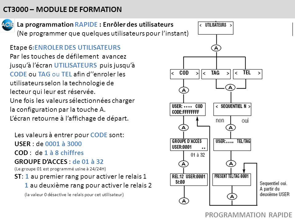 CT3000 – MODULE DE FORMATION La programmation RAPIDE : Enrôler des utilisateurs (Ne programmer que quelques utilisateurs pour linstant) Etape 6:ENROLE