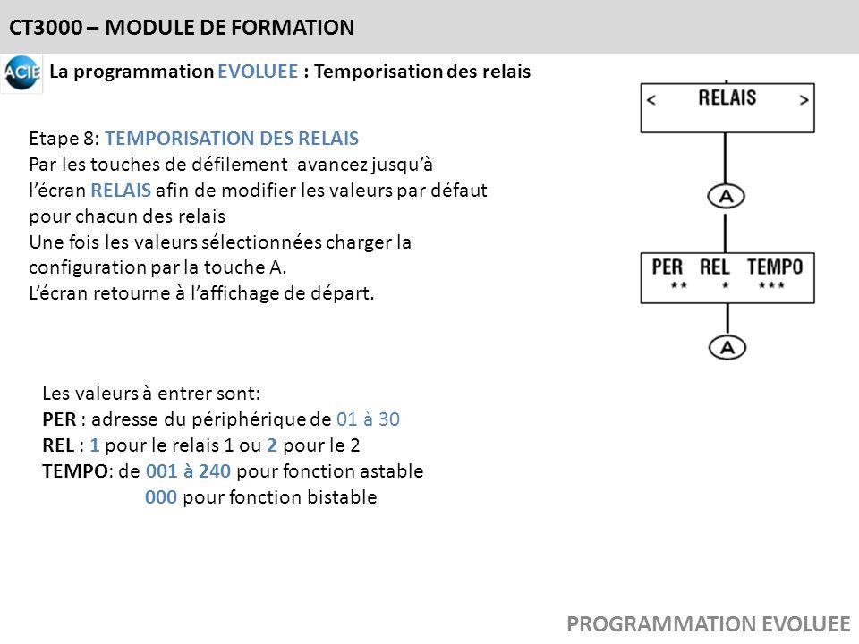 CT3000 – MODULE DE FORMATION La programmation EVOLUEE : Temporisation des relais Etape 8: TEMPORISATION DES RELAIS Par les touches de défilement avanc