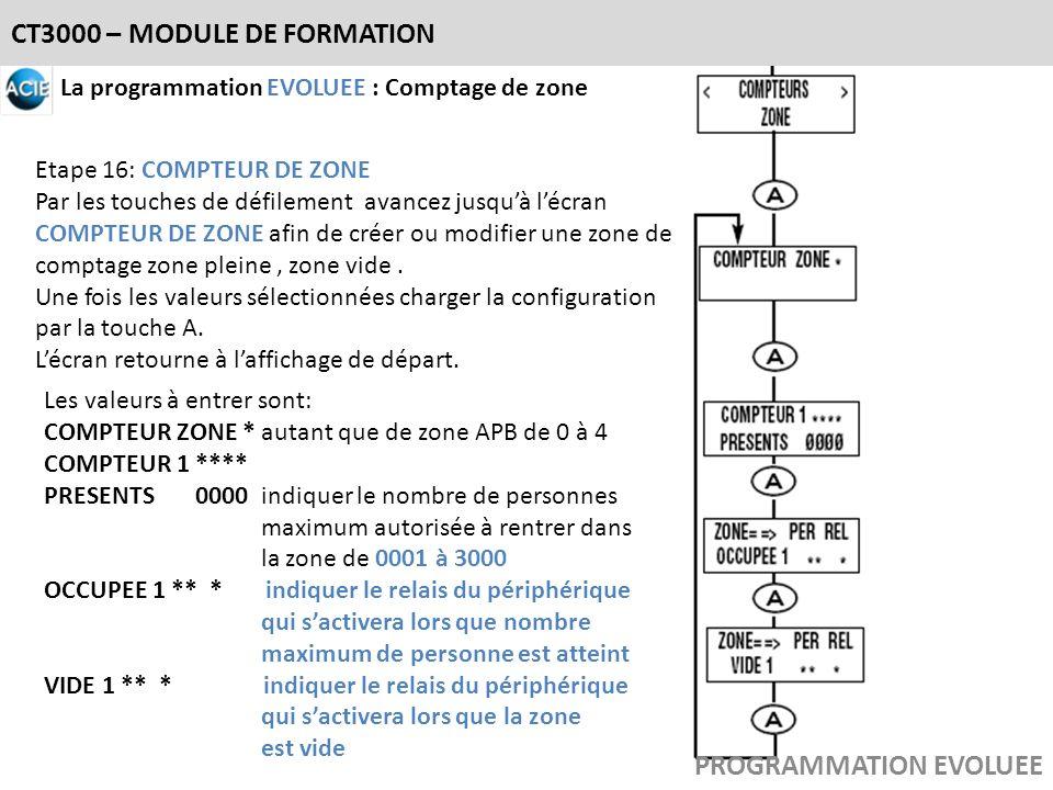 CT3000 – MODULE DE FORMATION PROGRAMMATION EVOLUEE La programmation EVOLUEE : Comptage de zone Etape 16: COMPTEUR DE ZONE Par les touches de défilemen