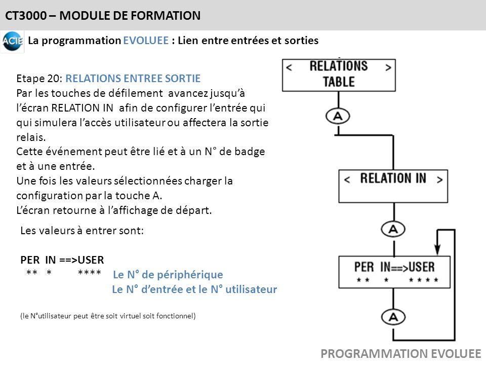 CT3000 – MODULE DE FORMATION PROGRAMMATION EVOLUEE La programmation EVOLUEE : Lien entre entrées et sorties Etape 20: RELATIONS ENTREE SORTIE Par les