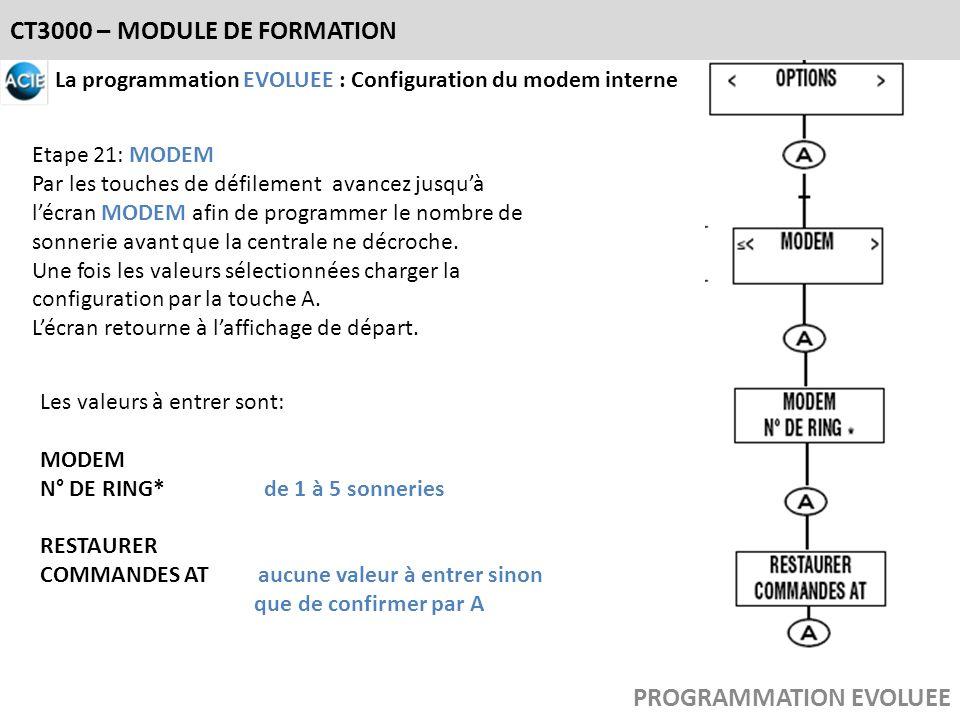CT3000 – MODULE DE FORMATION PROGRAMMATION EVOLUEE La programmation EVOLUEE : Configuration du modem interne Etape 21: MODEM Par les touches de défile