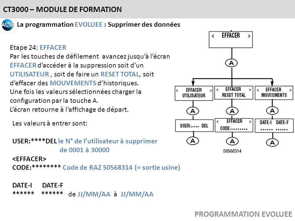 CT3000 – MODULE DE FORMATION PROGRAMMATION EVOLUEE La programmation EVOLUEE : Supprimer des données Etape 24: EFFACER Par les touches de défilement av