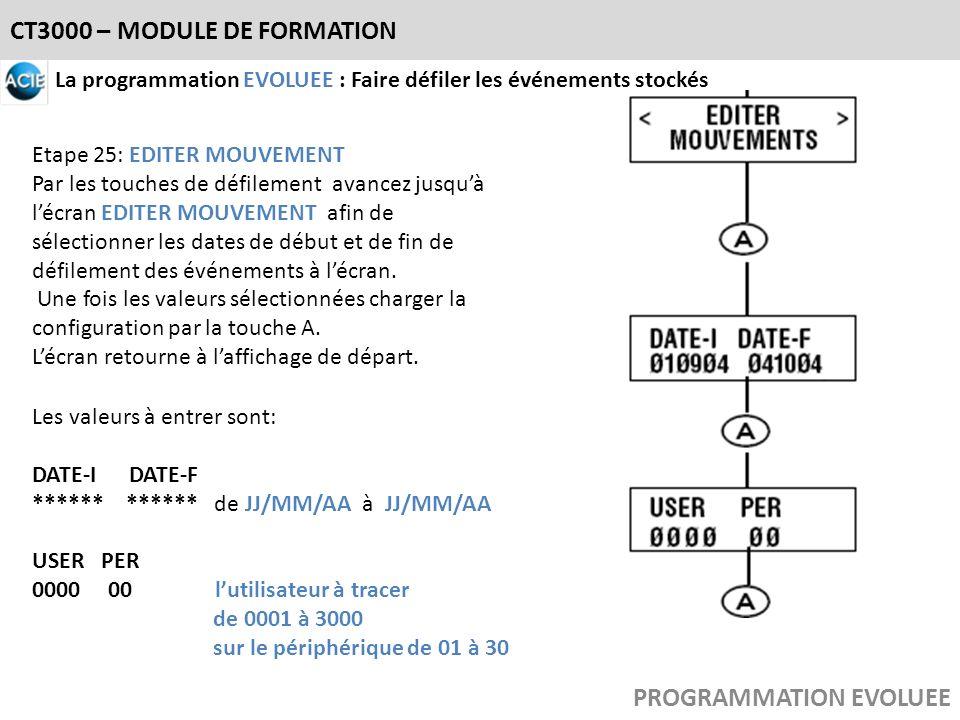 CT3000 – MODULE DE FORMATION PROGRAMMATION EVOLUEE La programmation EVOLUEE : Faire défiler les événements stockés Etape 25: EDITER MOUVEMENT Par les