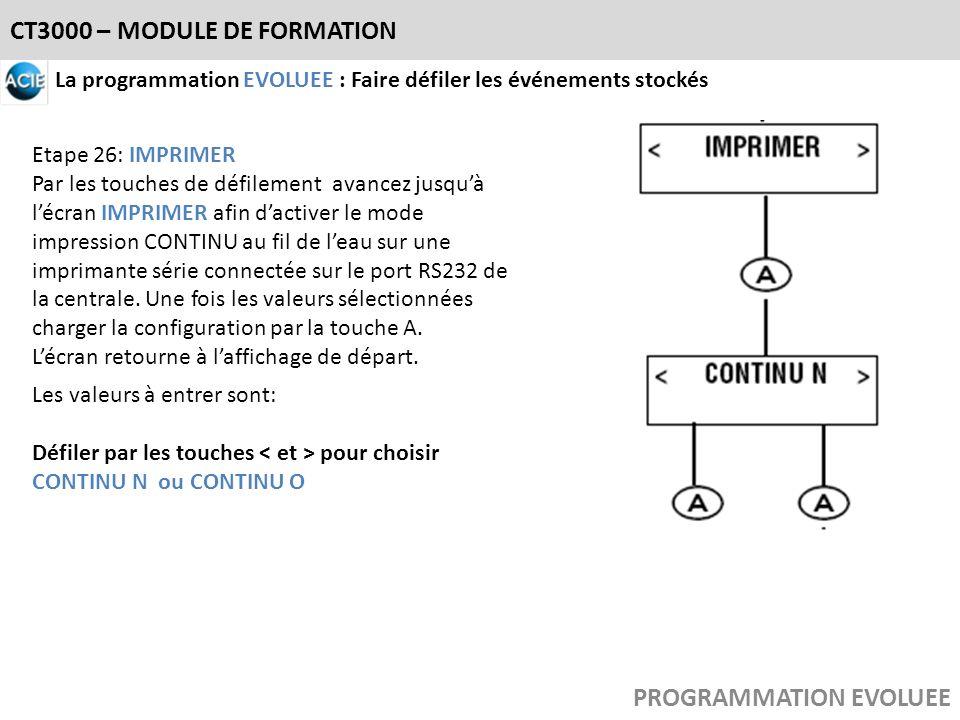 CT3000 – MODULE DE FORMATION PROGRAMMATION EVOLUEE La programmation EVOLUEE : Faire défiler les événements stockés Etape 26: IMPRIMER Par les touches
