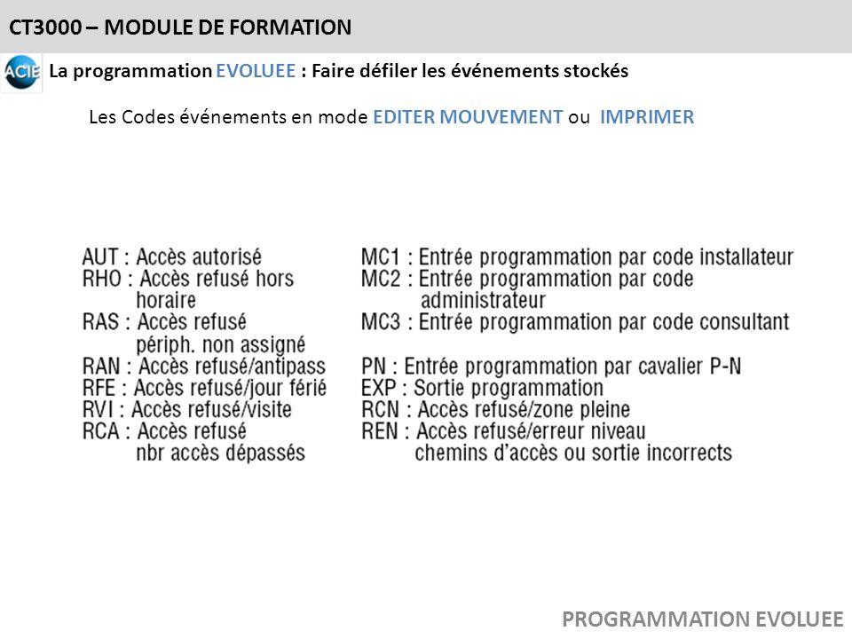 CT3000 – MODULE DE FORMATION PROGRAMMATION EVOLUEE La programmation EVOLUEE : Faire défiler les événements stockés Les Codes événements en mode EDITER