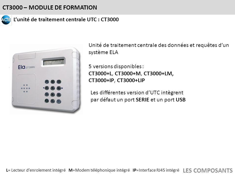 CT3000 – MODULE DE FORMATION LES COMPOSANTS Lunité de traitement centrale UTC : CT3000 Unité de traitement centrale des données et requêtes dun systèm