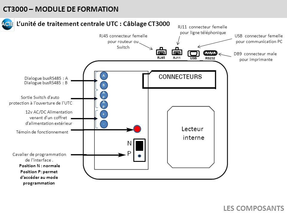 CT3000 – MODULE DE FORMATION LES COMPOSANTS Lunité de traitement centrale UTC : Câblage CT3000 RJ11 connecteur femelle pour ligne téléphonique Dialogu