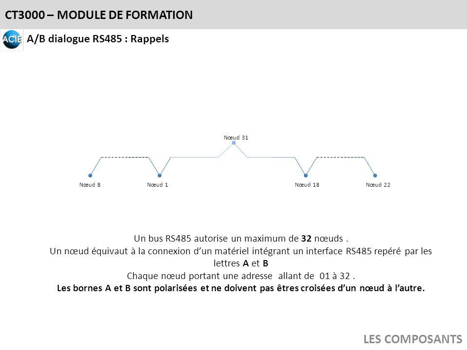 CT3000 – MODULE DE FORMATION LES COMPOSANTS A/B dialogue RS485 : Rappels Un bus RS485 autorise un maximum de 32 nœuds. Un nœud équivaut à la connexion