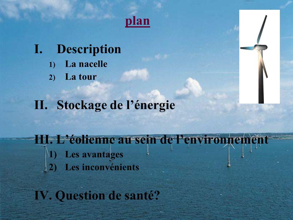 plan I.Description 1) La nacelle 2) La tour II. Stockage de lénergie III.