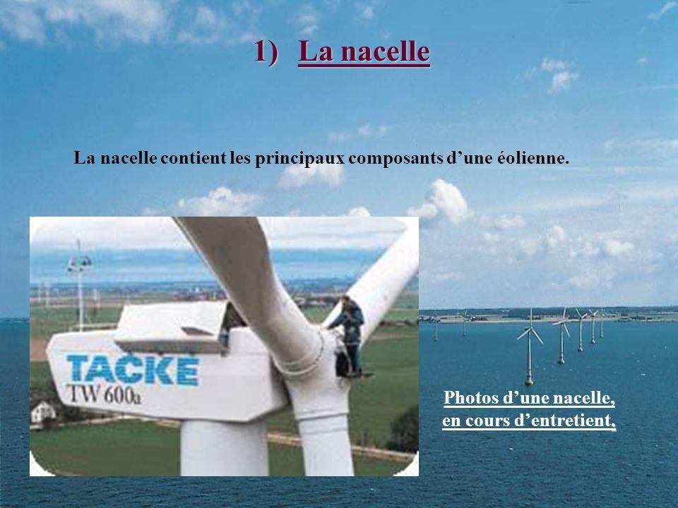 Système dorientation de la nacelle: Les grandes éoliennes utilisent des moteurs électriques ou hydrauliques pour faire pivoter la nacelle face au vent.