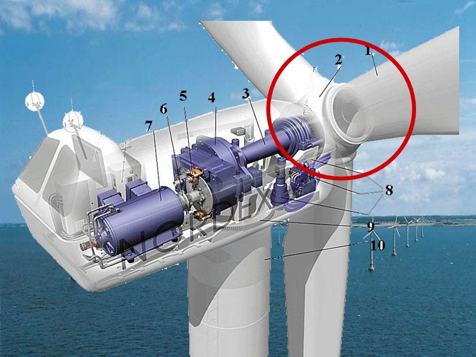 2)La tour Elle soutient la nacelle et le rotor.Matériaux: en béton massif ou en acier (tubulaire).