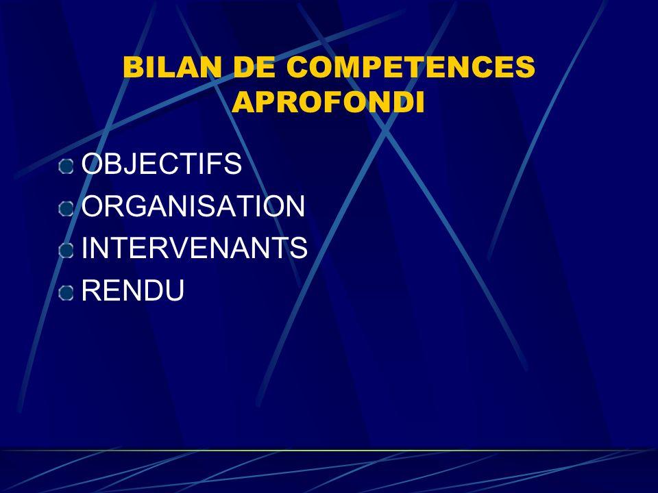 PRESTATIONS 2003 ANPE BILAN DE COMPETENCES APROFONDI OBJECTIF EMPLOI GROUPE OBJECTIF EMPOI INDIVIDUEL ECCP PADE RECRUTEMENT/SIMULATION