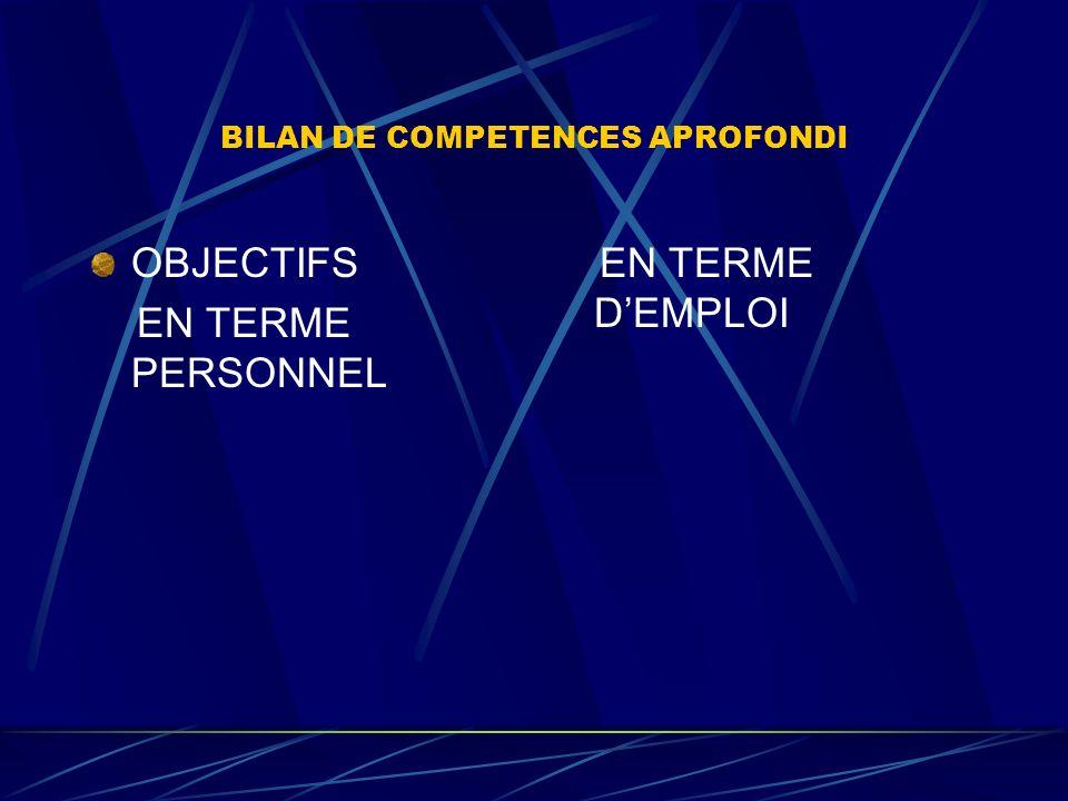 BILAN DE COMPETENCES APROFONDI OBJECTIFS ORGANISATION INTERVENANTS RENDU