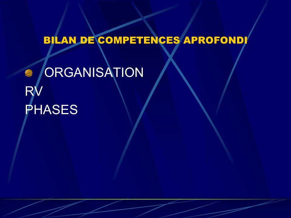 BILAN DE COMPETENCES APROFONDI OBJECTIFS EN TERME PERSONNEL EN TERME DEMPLOI