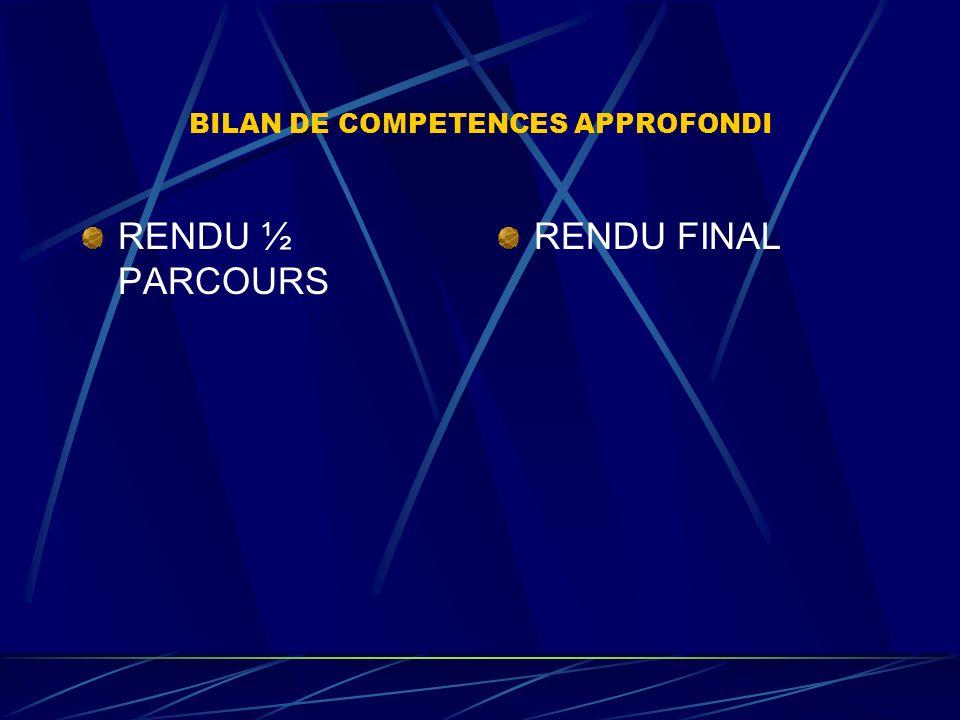 BILAN DE COMPETENCES APROFONDI INTERVENANTS D LEVEAU S GIQUERE A THEBAULT C CORTESI A. AHMED