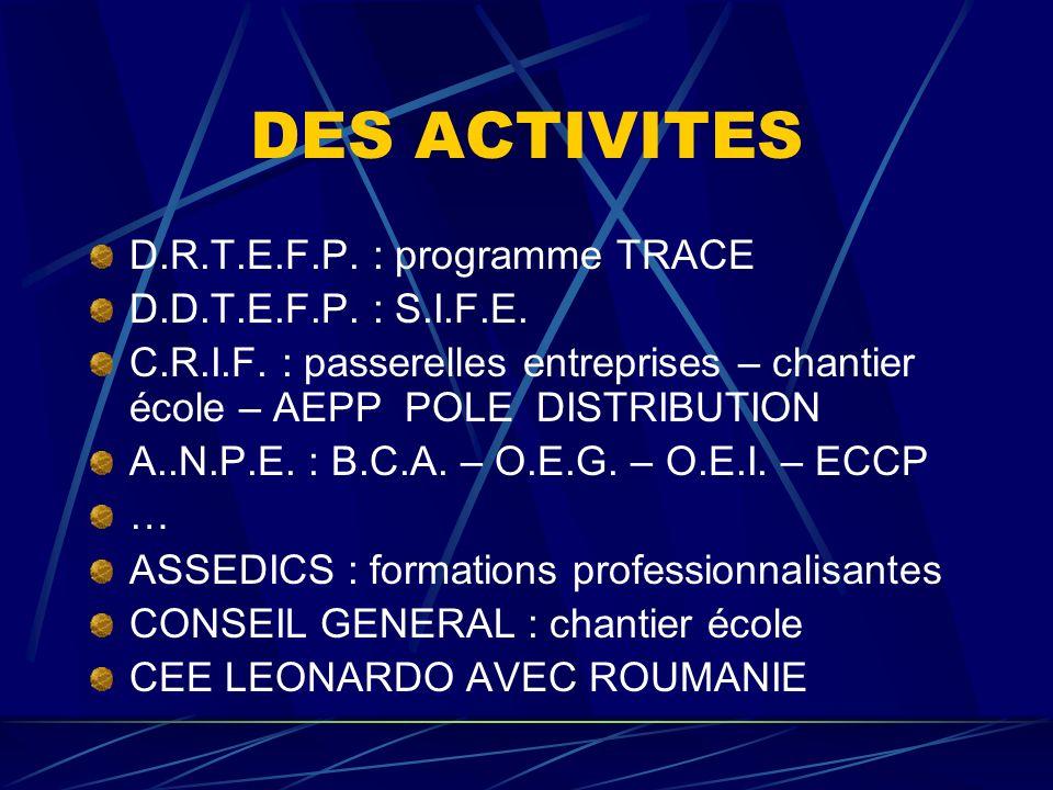 UNE EQUIPE : 25 PERSONNES RECHERCHE DEVELOPPEMENT D. LEVEAU - H.P. LEVEAU COORDINATION PEDAGOGIQUE D. LEVEAU RELATIONS EXTERIEURES S. GICQUERE - H.P.