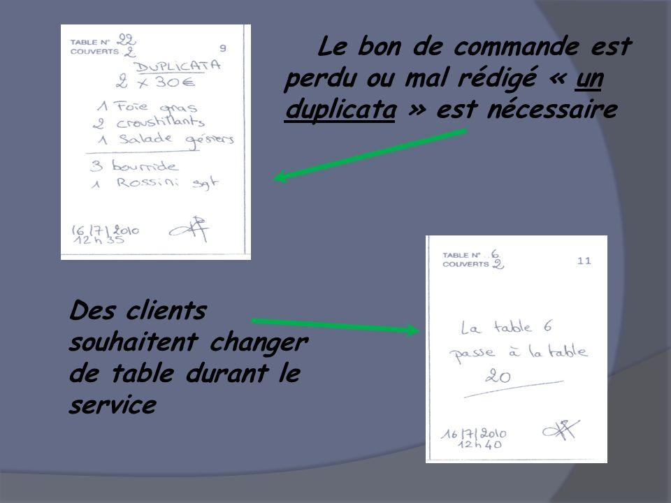 Le bon de commande est perdu ou mal rédigé « un duplicata » est nécessaire Des clients souhaitent changer de table durant le service