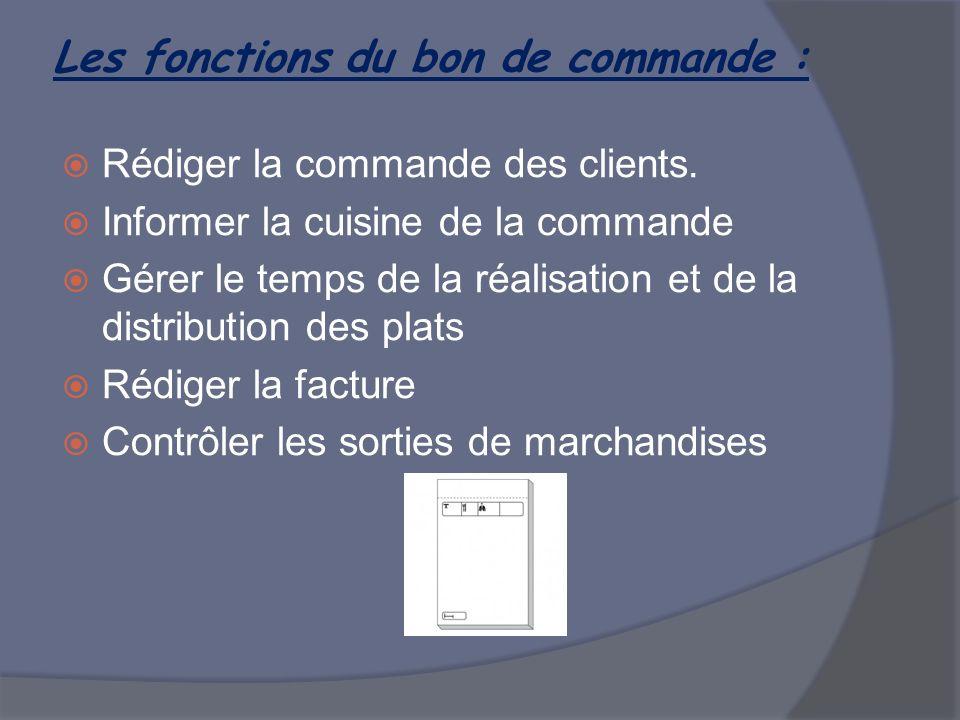 Les fonctions du bon de commande : Rédiger la commande des clients. Informer la cuisine de la commande Gérer le temps de la réalisation et de la distr