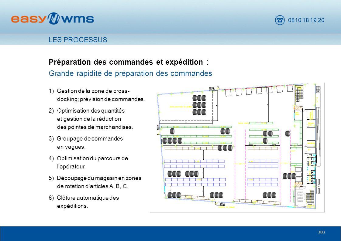 0810 18 19 20 103 1) Gestion de la zone de cross- docking; prévision de commandes. 2) Optimisation des quantités et gestion de la réduction des pointe