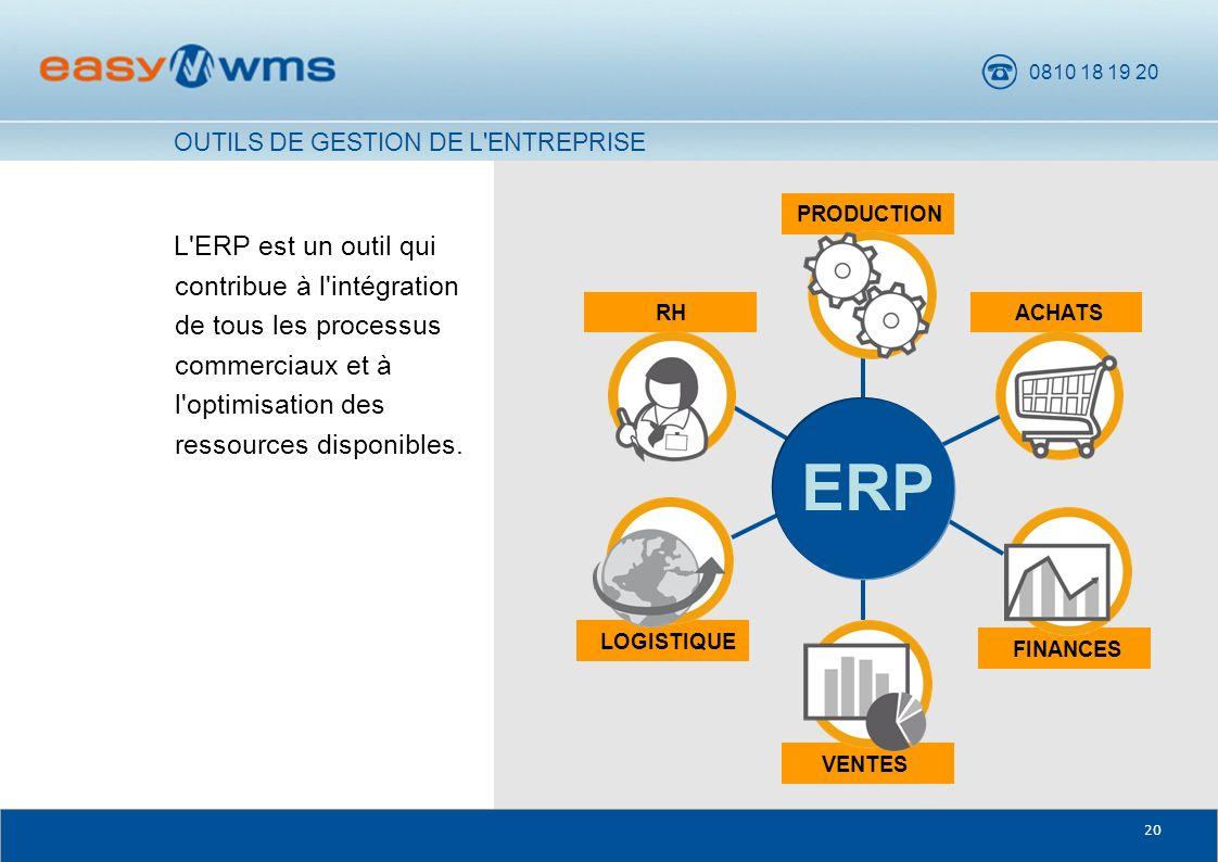 0810 18 19 20 20 ERP L'ERP est un outil qui contribue à l'intégration de tous les processus commerciaux et à l'optimisation des ressources disponibles