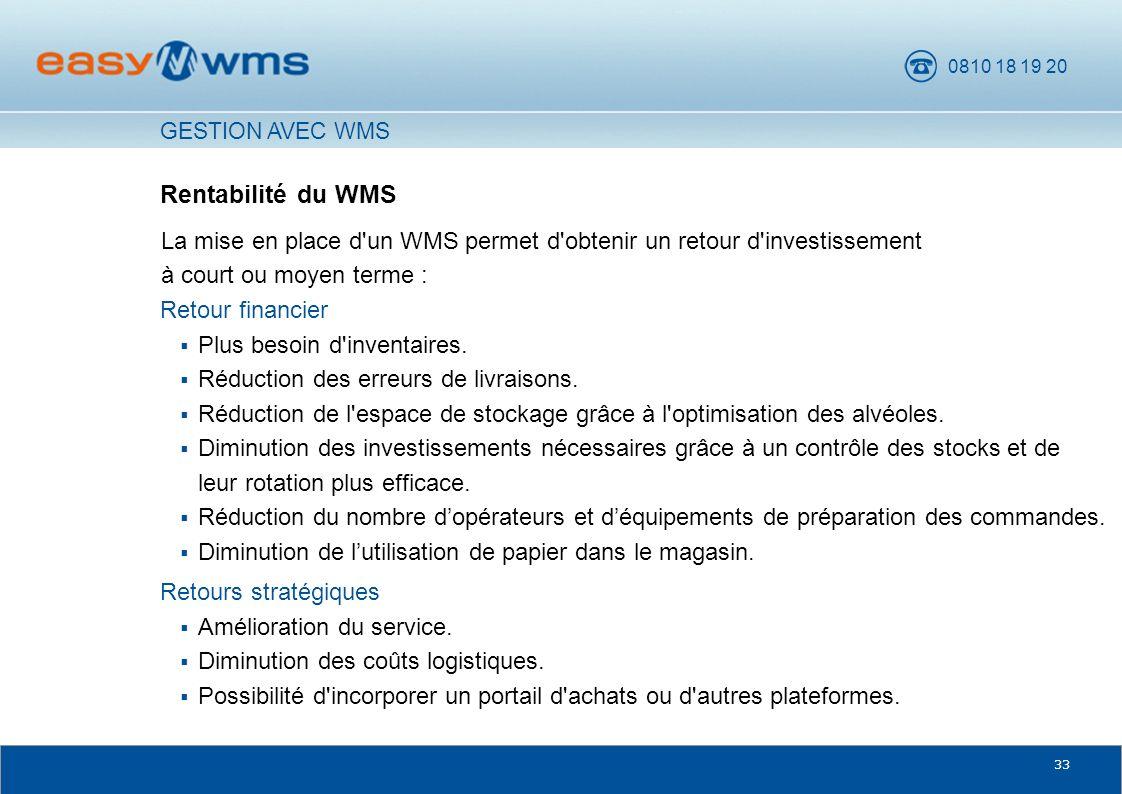 0810 18 19 20 33 Rentabilité du WMS La mise en place d'un WMS permet d'obtenir un retour d'investissement à court ou moyen terme : Retour financier Pl