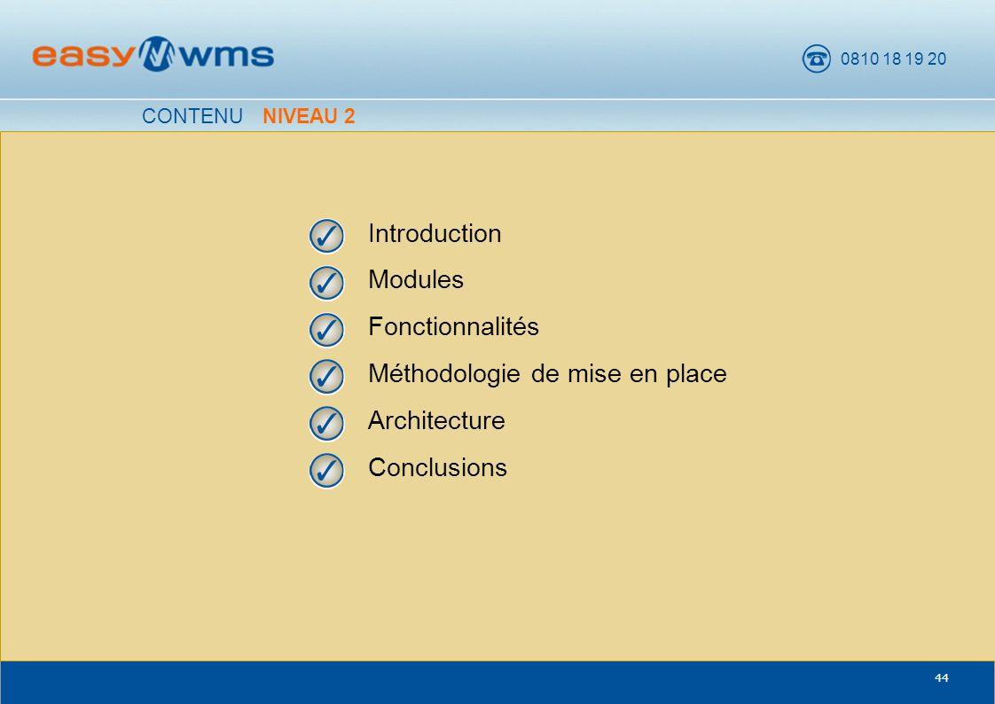0810 18 19 20 44 Introduction Modules Fonctionnalités Méthodologie de mise en place Architecture Conclusions CONTENU NIVEAU 2