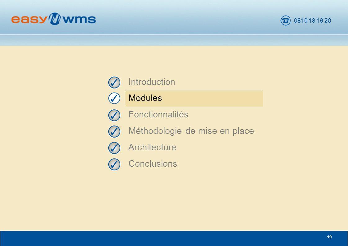 0810 18 19 20 49 Introduction Modules Fonctionnalités Méthodologie de mise en place Architecture Conclusions