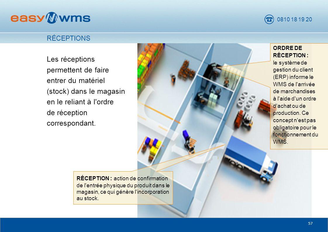 0810 18 19 20 57 Les réceptions permettent de faire entrer du matériel (stock) dans le magasin en le reliant à l'ordre de réception correspondant. ORD