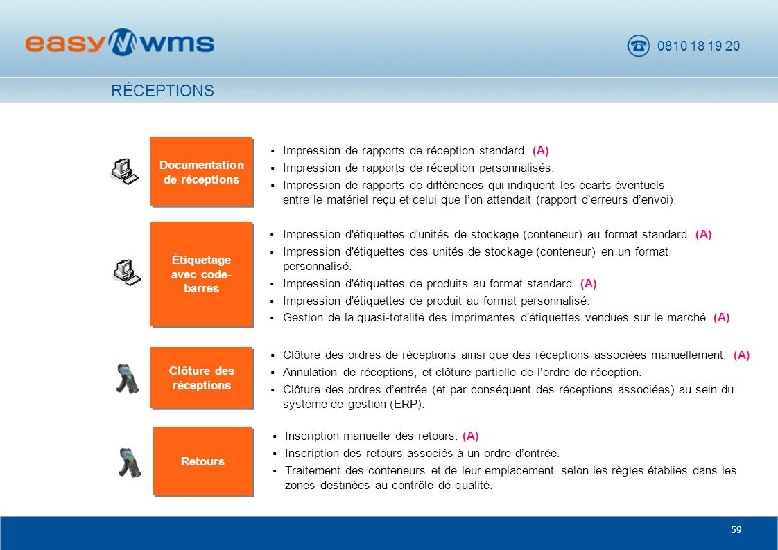 0810 18 19 20 59 Documentation de réceptions Impression de rapports de réception standard. (A) Impression de rapports de réception personnalisés. Impr