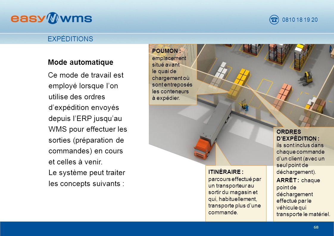 0810 18 19 20 68 Mode automatique Ce mode de travail est employé lorsque lon utilise des ordres dexpédition envoyés depuis lERP jusquau WMS pour effec