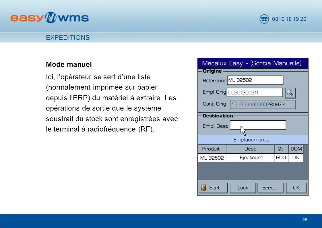 0810 18 19 20 69 Mode manuel Ici, lopérateur se sert dune liste (normalement imprimée sur papier depuis lERP) du matériel à extraire. Les opérations d