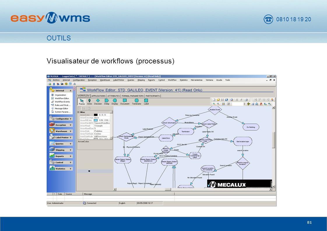 0810 18 19 20 81 Visualisateur de workflows (processus) OUTILS