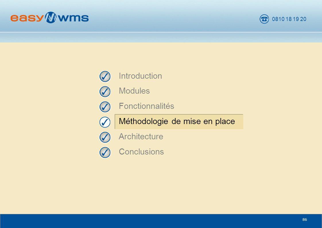 0810 18 19 20 86 Introduction Modules Fonctionnalités Méthodologie de mise en place Architecture Conclusions