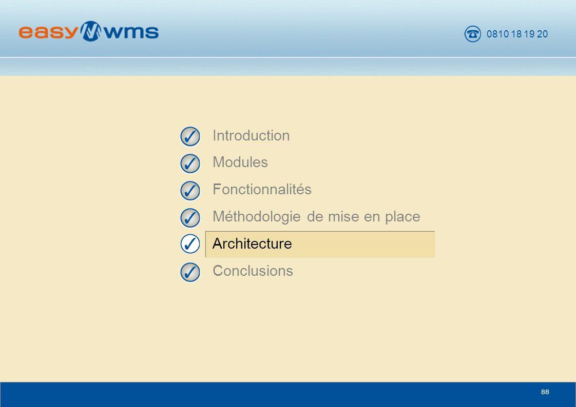 0810 18 19 20 88 Introduction Modules Fonctionnalités Méthodologie de mise en place Architecture Conclusions