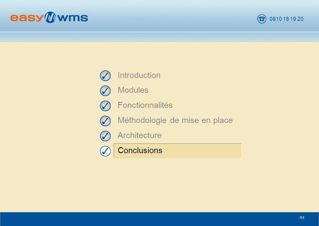 0810 18 19 20 93 Introduction Modules Fonctionnalités Méthodologie de mise en place Architecture Conclusions