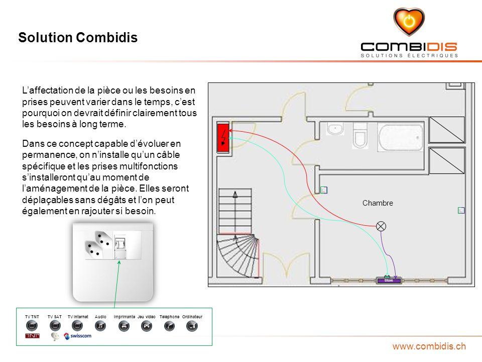 Solution Combidis www.combidis.ch Chambre Store Laffectation de la pièce ou les besoins en prises peuvent varier dans le temps, cest pourquoi on devra