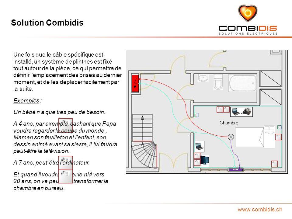 Solution Combidis www.combidis.ch Chambre Store Une fois que le câble spécifique est installé, un système de plinthes est fixé tout autour de la pièce