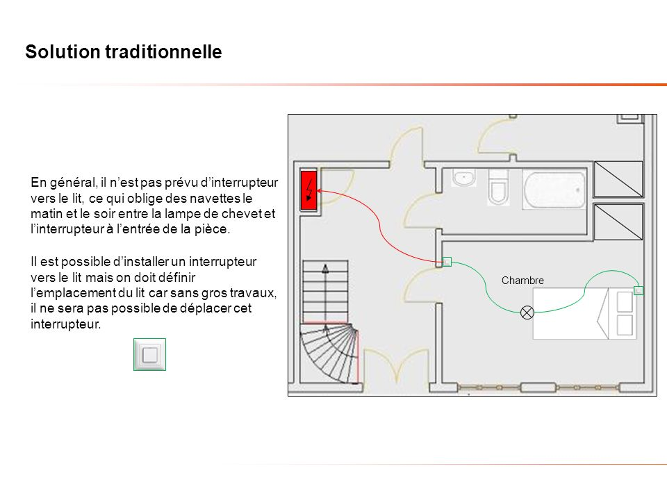 Chambre Store Chambre Store Solution traditionnelleSolution Combidis On constate la simplicité de linstallation par rapport à une installation traditionnelle