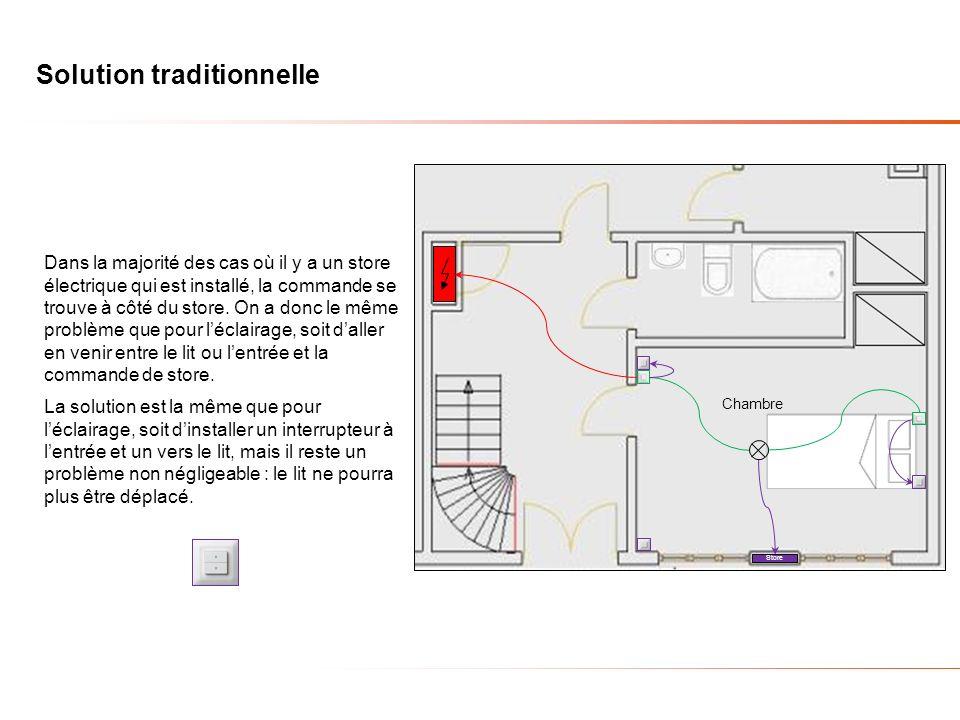 Solution traditionnelle Chambre Store Dans la majorité des cas où il y a un store électrique qui est installé, la commande se trouve à côté du store.