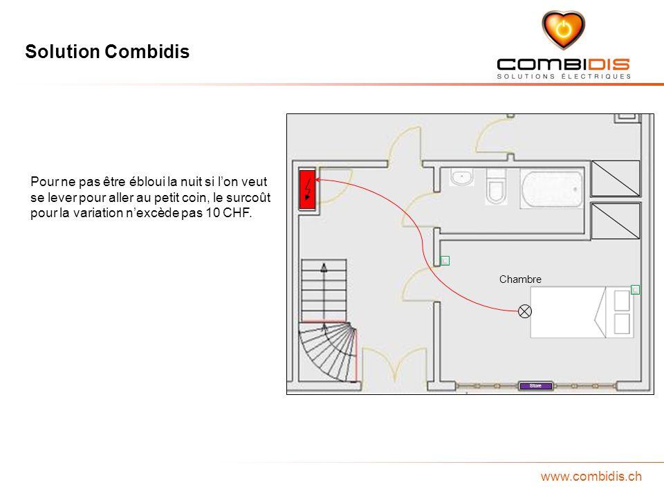 Solution Combidis www.combidis.ch Chambre Store Dans la majorité des cas où il y a un store électrique qui est installé, la commande se trouve à côté du store.
